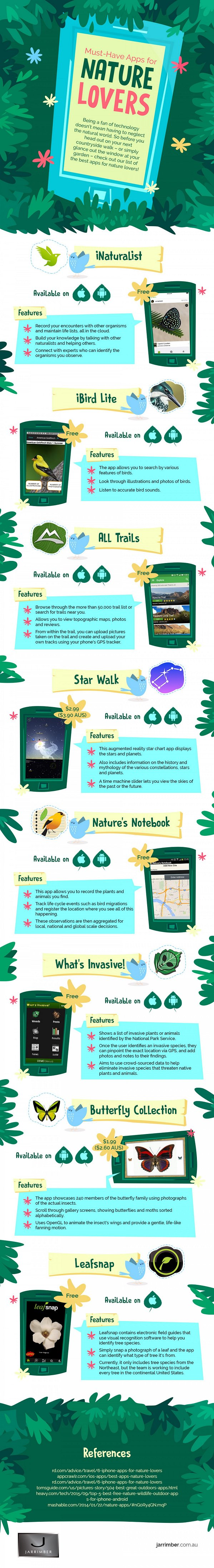 nature-lovers-apps